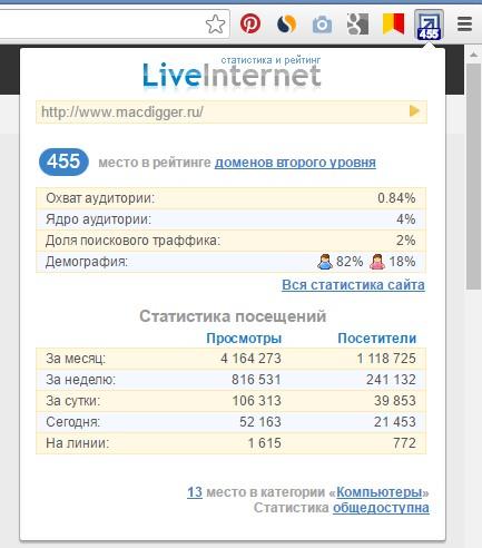 liveinternet stat