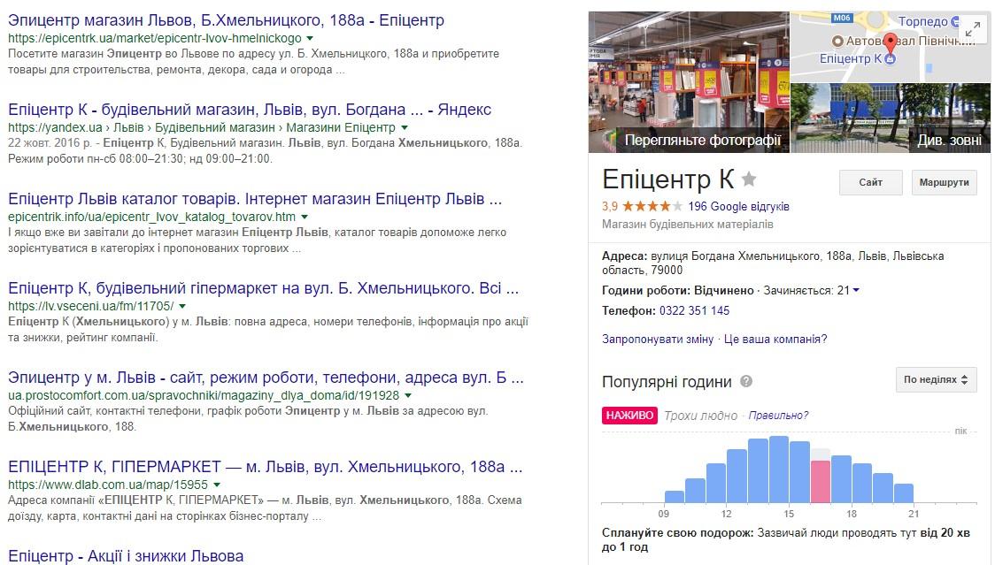Как бесплатно рекламировать свой сайт в интернете бесплатная реклама сайта яндексе