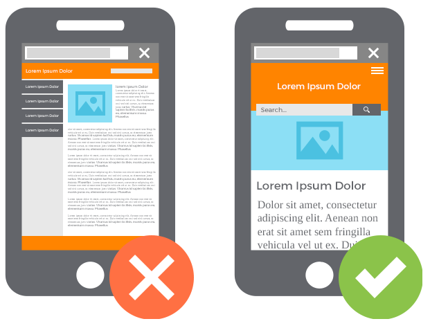 Responsive vs not responsive website